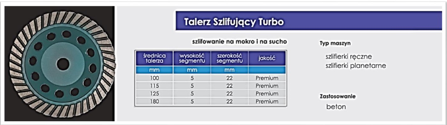 talerz Turbo